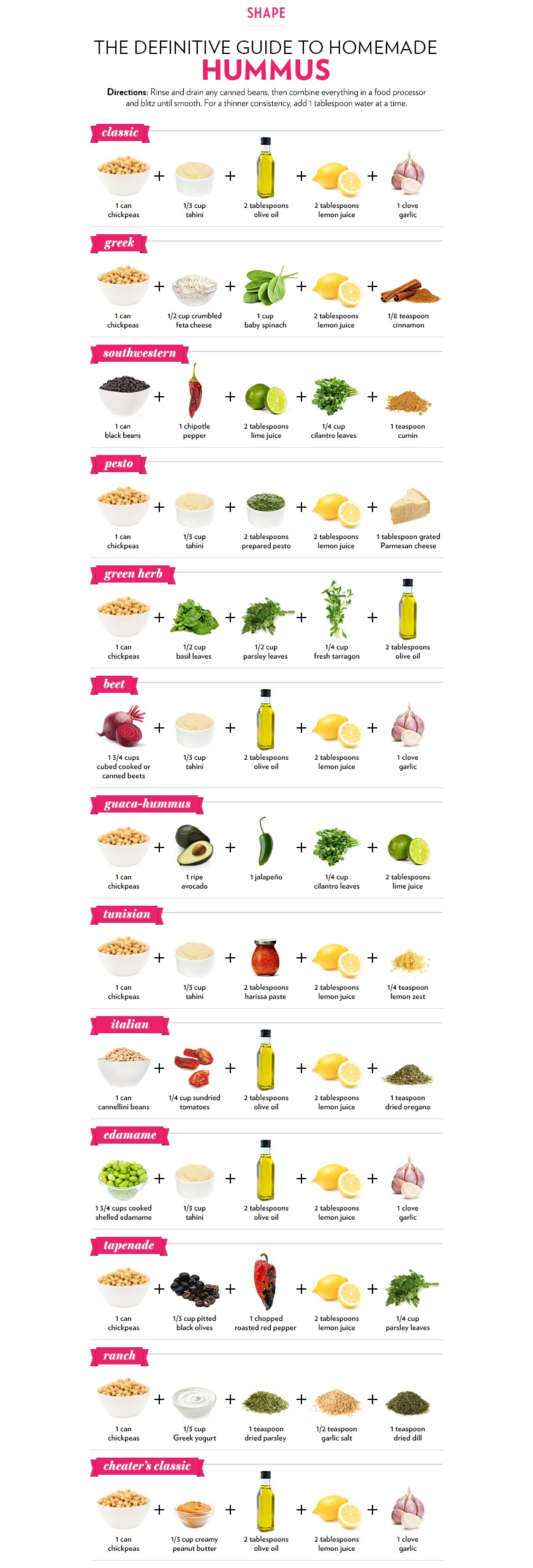 Ways to eat hummus